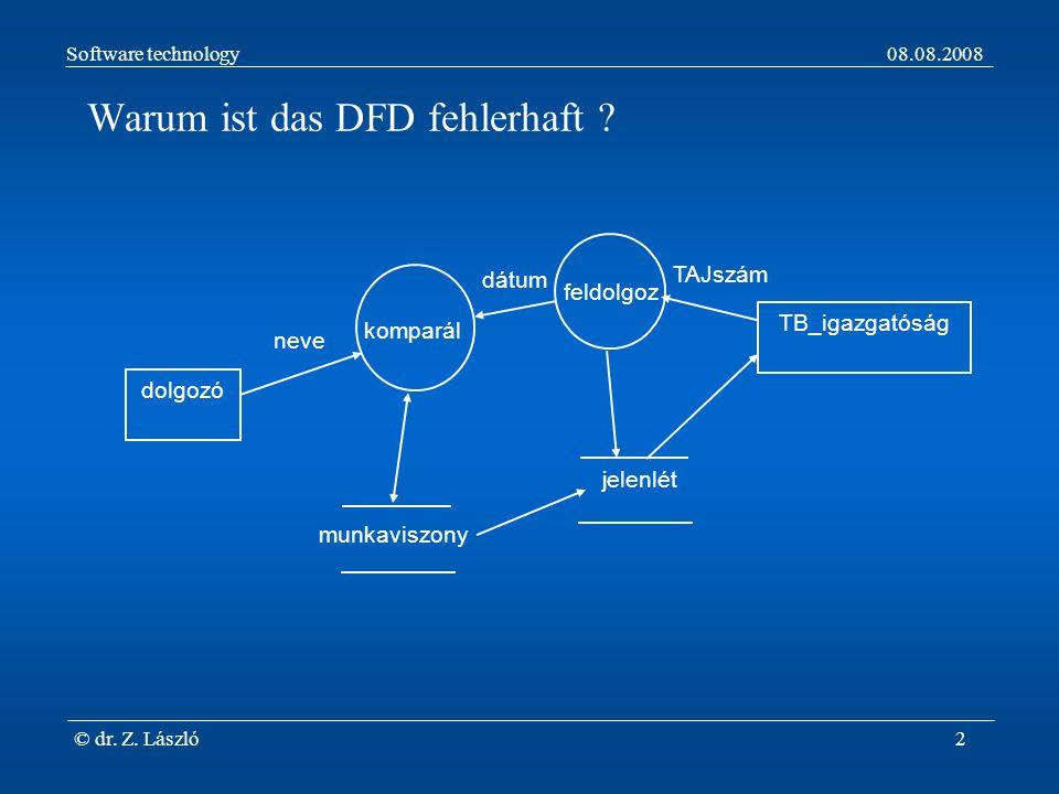 Software technology08.08.2008 © dr. Z. László2 Warum ist das DFD fehlerhaft .