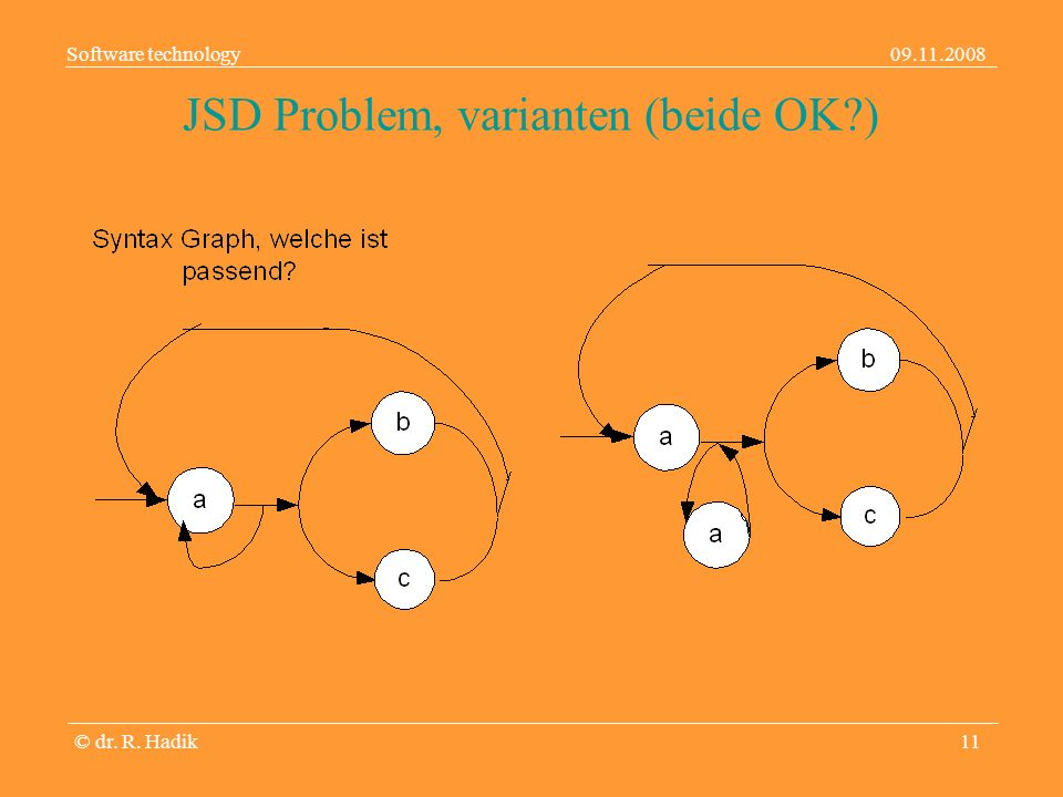Software technology09.11.2008 © dr. R. Hadik11 JSD Problem, varianten (beide OK )