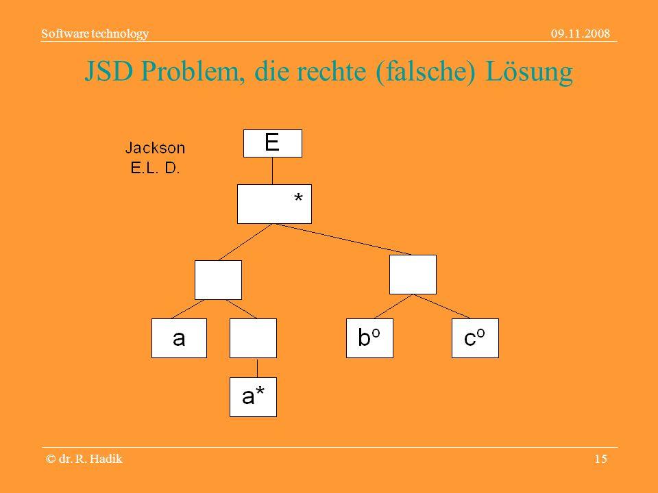Software technology09.11.2008 © dr. R. Hadik15 JSD Problem, die rechte (falsche) Lösung