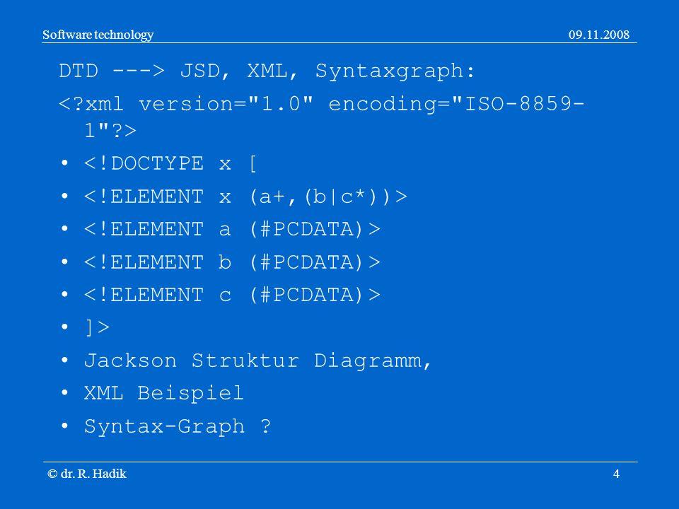 Software technology09.11.2008 © dr. R. Hadik5 kuka vidor
