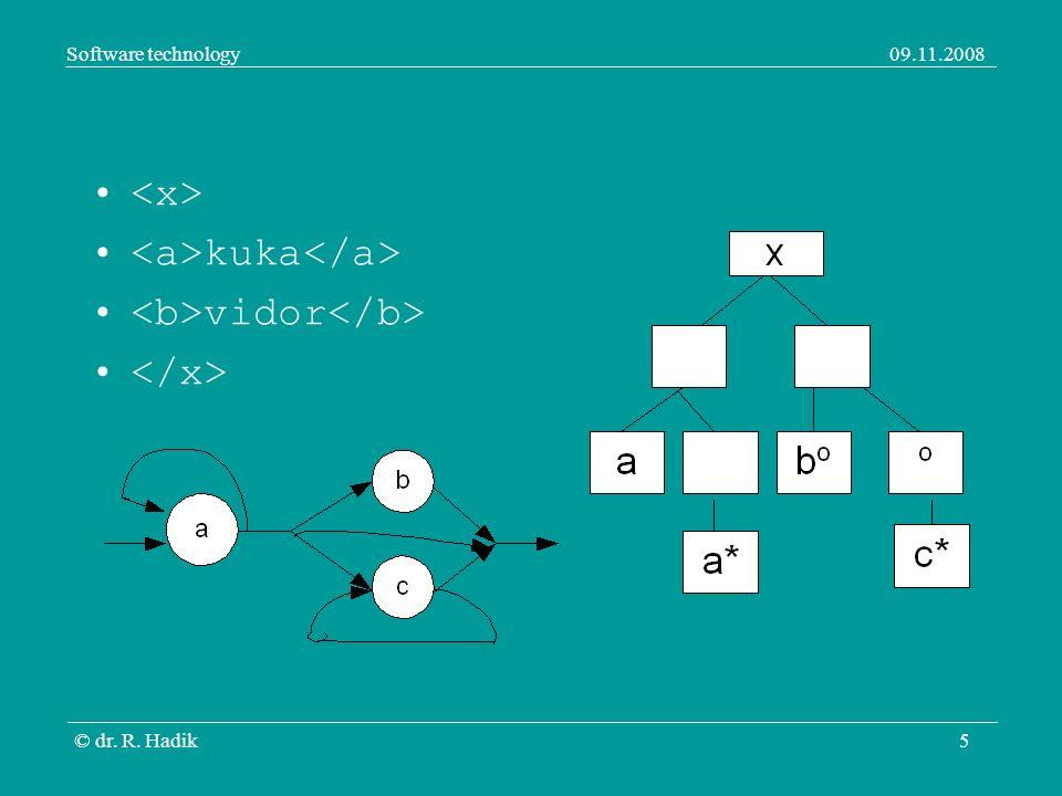 Software technology09.11.2008 © dr. R. Hadik6 JSP Datenstruktur Diagramm ist anzugeben aaa bbb