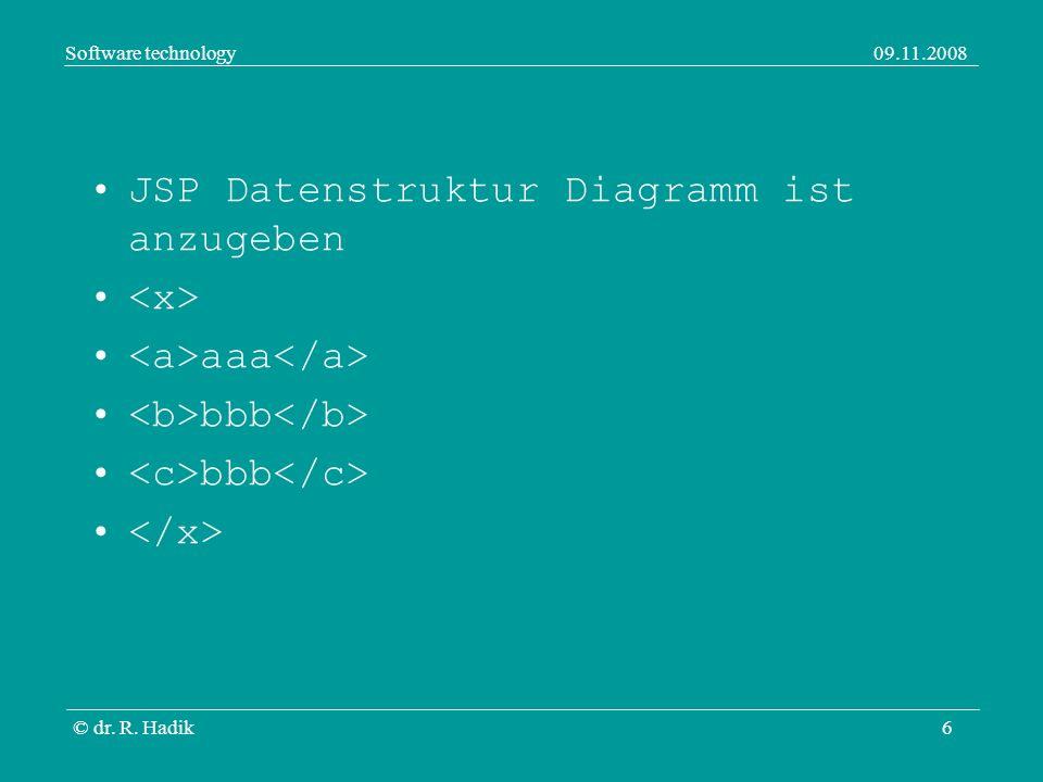 Software technology09.11.2008 © dr. R. Hadik7 JSP Datenstruktur Diagramm ist anzugeben aaa bbb