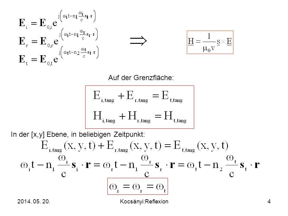 2014. 05. 20.Kocsányi:Reflexion4 In der [x,y] Ebene, in beliebigen Zeitpunkt: Auf der Grenzfläche:
