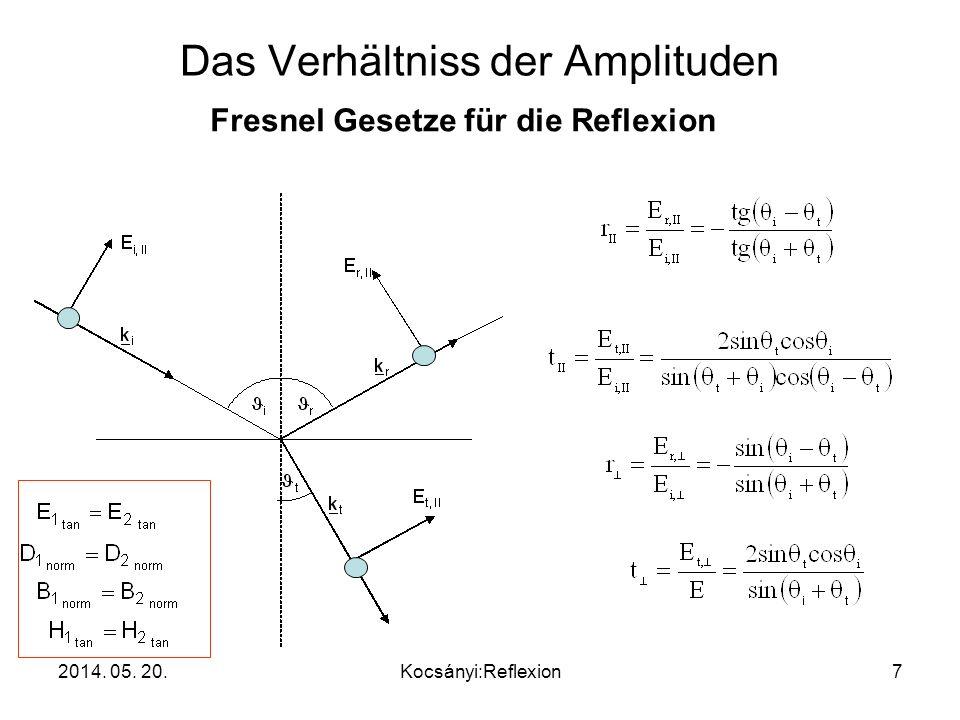 2014. 05. 20.Kocsányi:Reflexion7 Das Verhältniss der Amplituden Fresnel Gesetze für die Reflexion