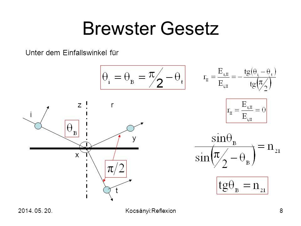2014. 05. 20.Kocsányi:Reflexion8 Brewster Gesetz Unter dem Einfallswinkel für z y x i r t