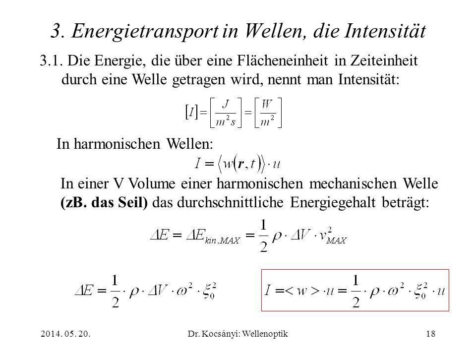 2014. 05. 20.Dr. Kocsányi: Wellenoptik18 3. Energietransport in Wellen, die Intensität 3.1. Die Energie, die über eine Flächeneinheit in Zeiteinheit d