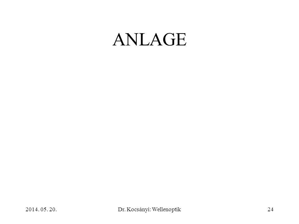 2014. 05. 20.Dr. Kocsányi: Wellenoptik24 ANLAGE