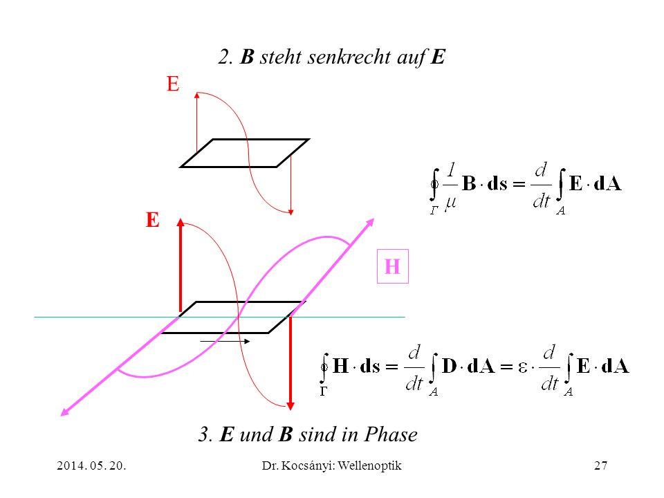 2014. 05. 20.Dr. Kocsányi: Wellenoptik27 2. B steht senkrecht auf E E H 3. E und B sind in Phase E