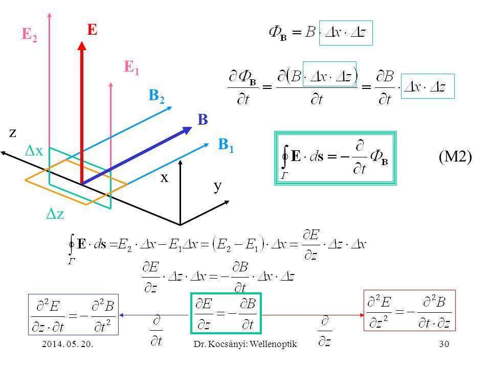 2014. 05. 20.Dr. Kocsányi: Wellenoptik30 z x y E2E2 E1E1 E B1B1 B2B2 B (M2) ΔxΔx ΔzΔz