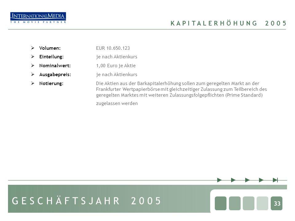 K A P I T A L E R H Ö H U N G 2 0 0 5 33 Volumen:EUR 10.650.123 Einteilung:je nach Aktienkurs Nominalwert:1,00 Euro je Aktie Ausgabepreis:je nach Aktienkurs Notierung:Die Aktien aus der Barkapitalerhöhung sollen zum geregelten Markt an der Frankfurter Wertpapierbörse mit gleichzeitiger Zulassung zum Teilbereich des geregelten Marktes mit weiteren Zulassungsfolgepflichten (Prime Standard) zugelassen werden G E S C H Ä F T S J A H R 2 0 0 5