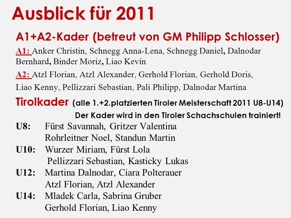 Ausblick für 2011 A1+A2-Kader (betreut von GM Philipp Schlosser) A1: Anker Christin, Schnegg Anna-Lena, Schnegg Daniel, Dalnodar Bernhard, Binder Mori