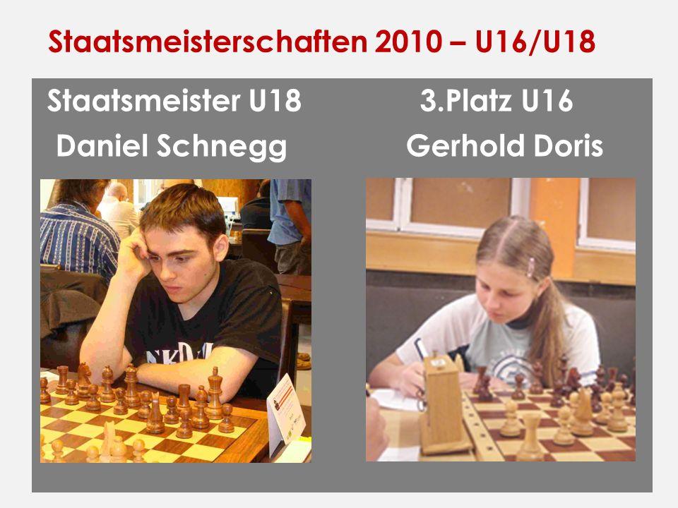 Staatsmeisterschaften 2010 – U16/U18 Staatsmeister U18 3.Platz U16 Daniel Schnegg Gerhold Doris
