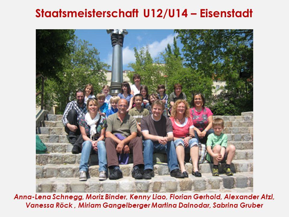 Staatsmeisterschaft U12/U14 – Eisenstadt Anna-Lena Schnegg, Moriz Binder, Kenny Liao, Florian Gerhold, Alexander Atzl, Vanessa Röck, Miriam Gangelberg