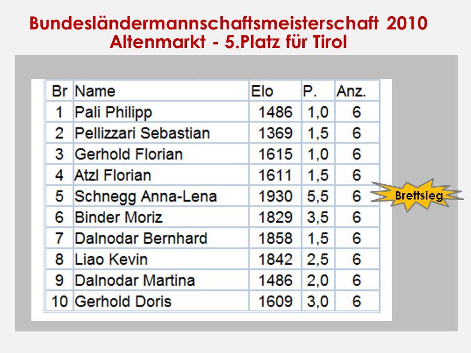 Bundesländermannschaftsmeisterschaft 2010 Altenmarkt - 5.Platz für Tirol Brettsieg