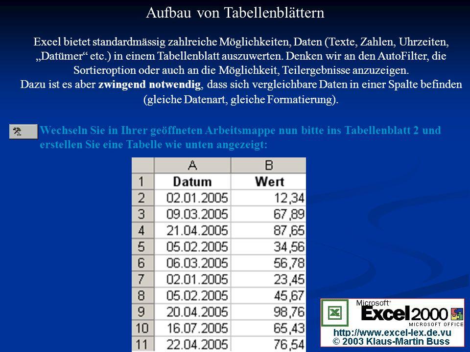 Aufbau von Tabellenblättern Excel bietet standardmässig zahlreiche Möglichkeiten, Daten (Texte, Zahlen, Uhrzeiten, Datümer etc.) in einem Tabellenblatt auszuwerten.
