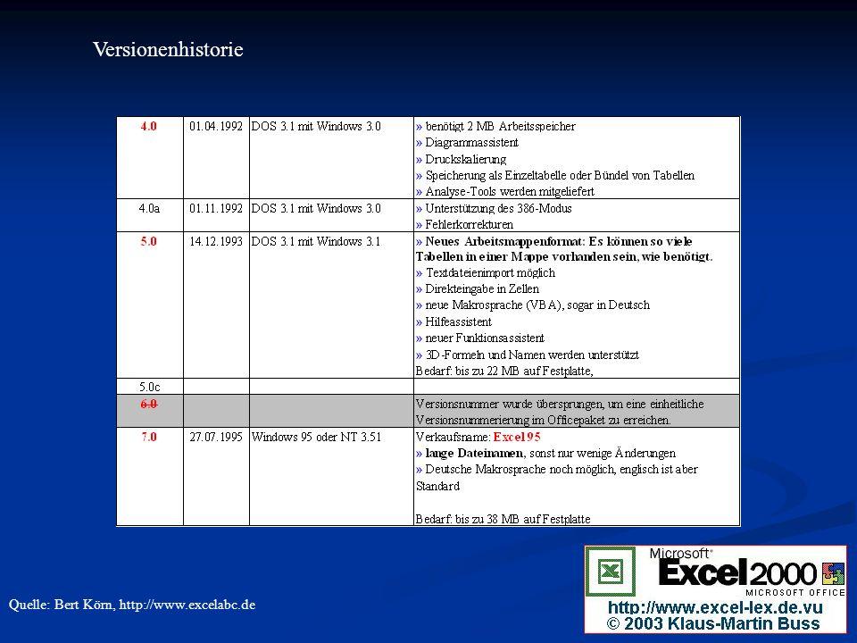 Ändern Sie nun den Wert in E2, schauen Sie, wie sich das Ergebnis in E3 verändert und prüfen Sie Ihre Ergebnisse, indem Sie sie mit den Ergebnissen im Tabellenblatt Teilergebnisse vergleichen...