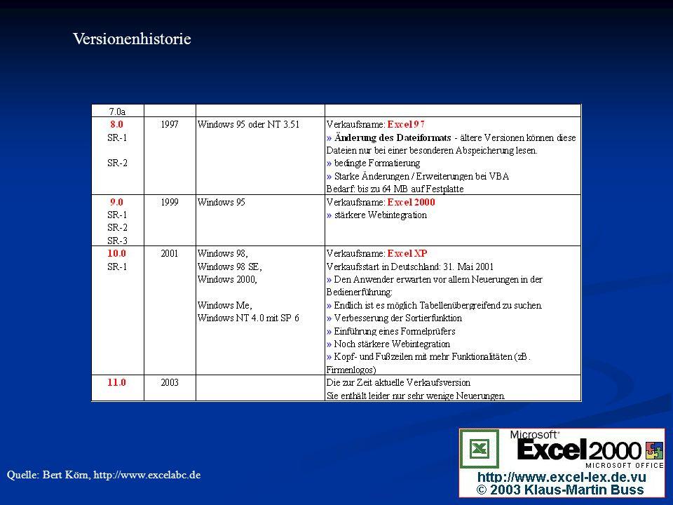 Tabellenblatt Summewenn Tabellenblatt Teilergebnisse