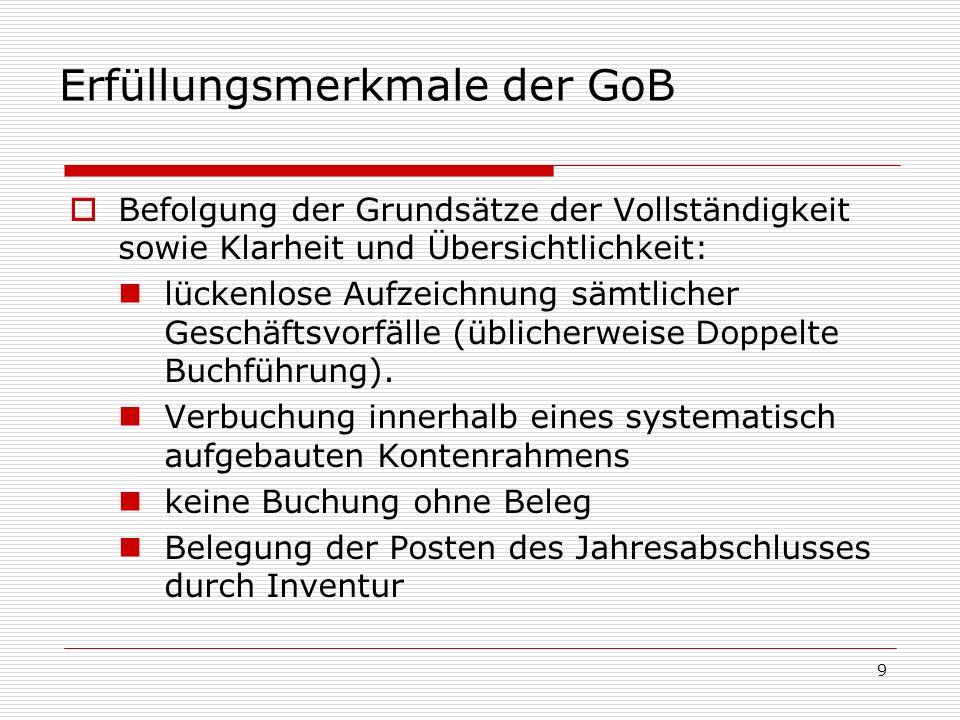 9 Erfüllungsmerkmale der GoB Befolgung der Grundsätze der Vollständigkeit sowie Klarheit und Übersichtlichkeit: lückenlose Aufzeichnung sämtlicher Geschäftsvorfälle (üblicherweise Doppelte Buchführung).