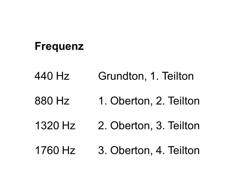 Frequenz 440 HzGrundton, 1. Teilton 880 Hz1. Oberton, 2.