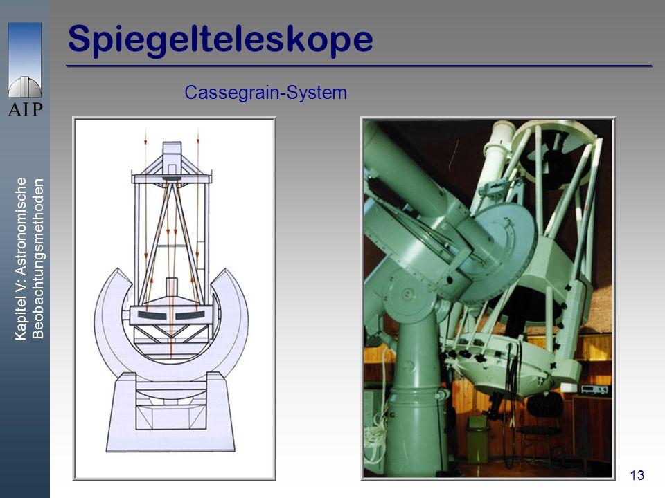 Kapitel V: Astronomische Beobachtungsmethoden 13 Spiegelteleskope Cassegrain-System