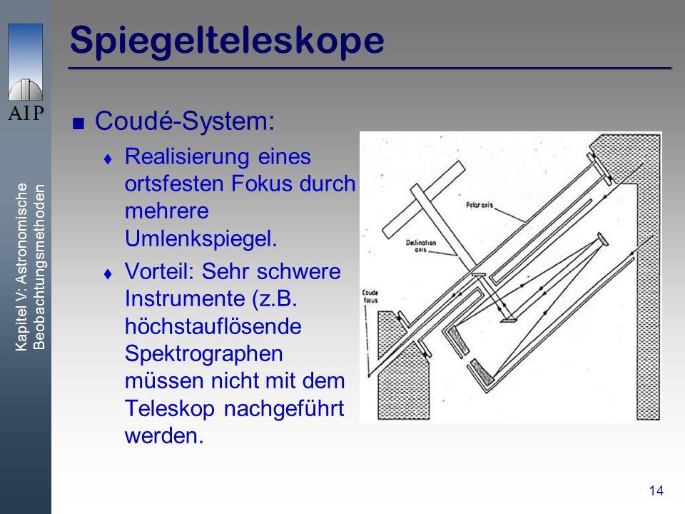 Kapitel V: Astronomische Beobachtungsmethoden 14 Spiegelteleskope Coudé-System: Realisierung eines ortsfesten Fokus durch mehrere Umlenkspiegel.