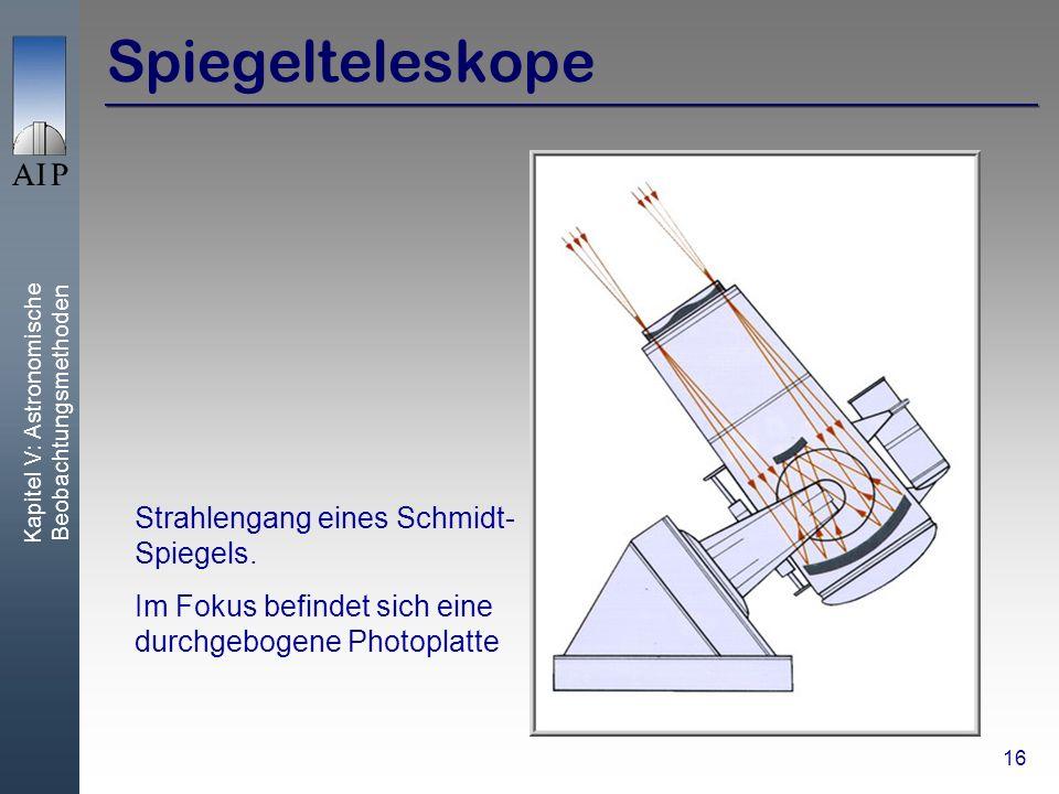 Kapitel V: Astronomische Beobachtungsmethoden 16 Spiegelteleskope Strahlengang eines Schmidt- Spiegels.