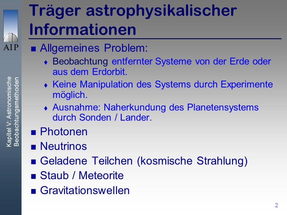2 Träger astrophysikalischer Informationen Allgemeines Problem: Beobachtung entfernter Systeme von der Erde oder aus dem Erdorbit.