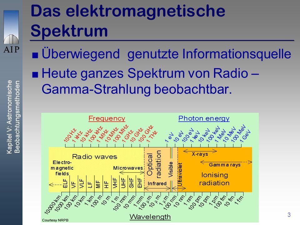 Kapitel V: Astronomische Beobachtungsmethoden 3 Das elektromagnetische Spektrum Überwiegend genutzte Informationsquelle Heute ganzes Spektrum von Radio – Gamma-Strahlung beobachtbar.