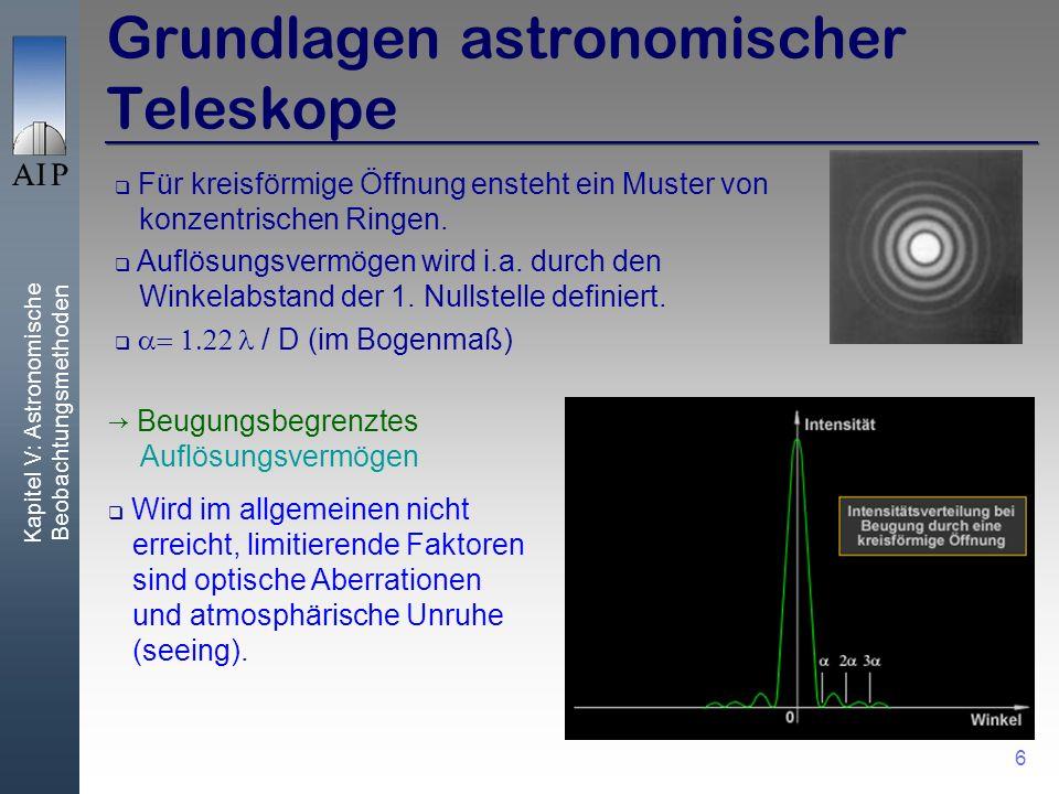 Kapitel V: Astronomische Beobachtungsmethoden 6 Grundlagen astronomischer Teleskope Für kreisförmige Öffnung ensteht ein Muster von konzentrischen Ringen.