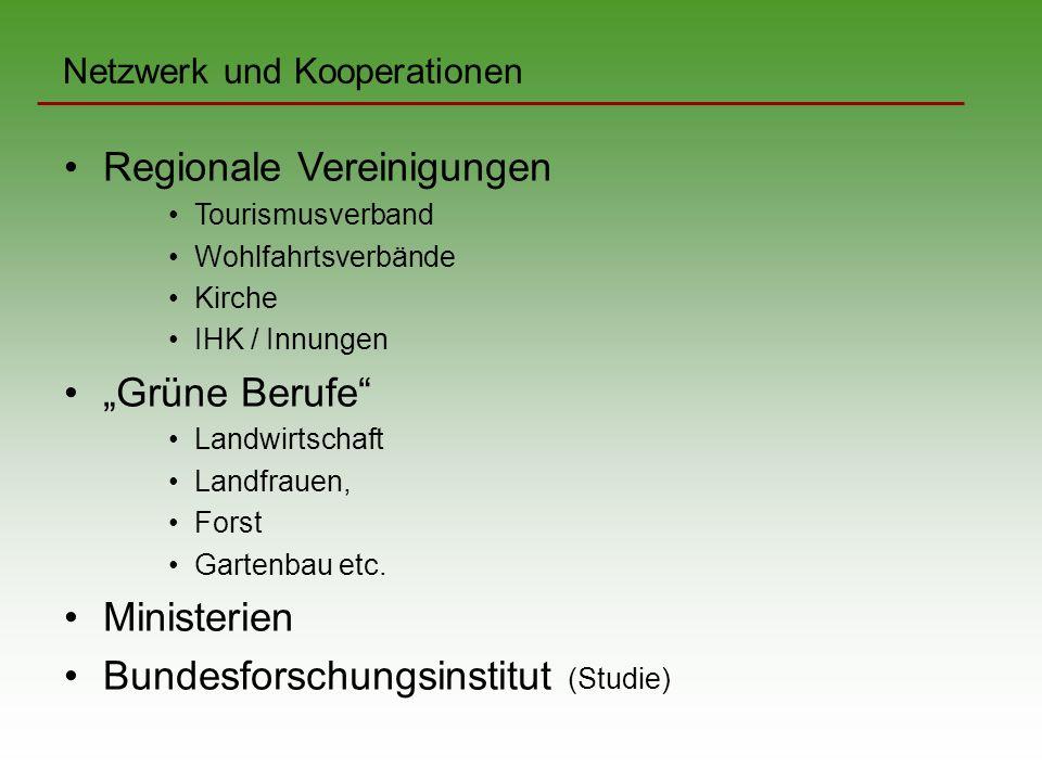 Regionale Vereinigungen Tourismusverband Wohlfahrtsverbände Kirche IHK / Innungen Grüne Berufe Landwirtschaft Landfrauen, Forst Gartenbau etc.