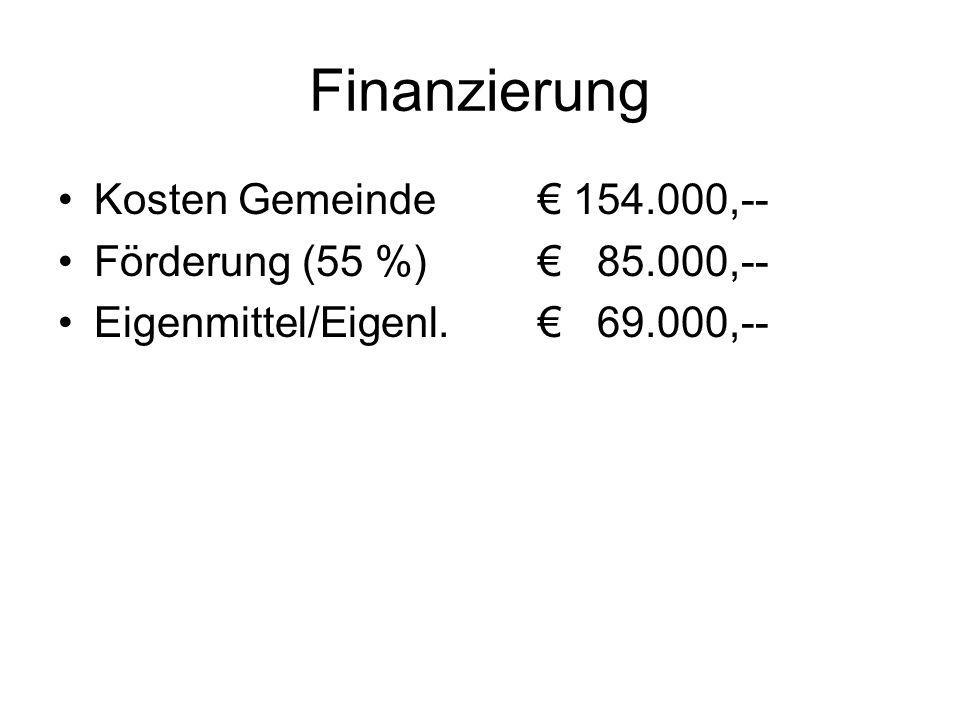 Finanzierung Kosten Gemeinde 154.000,-- Förderung (55 %) 85.000,-- Eigenmittel/Eigenl. 69.000,--
