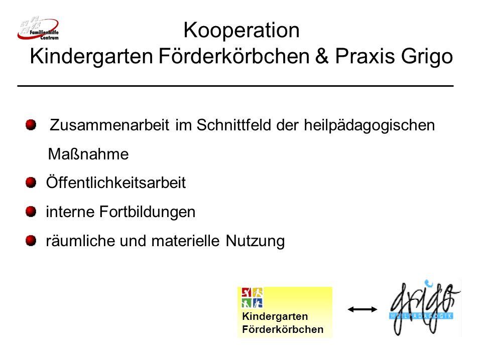 Kooperation Kindergarten Förderkörbchen & Praxis Grigo Kindergarten Förderkörbchen Zusammenarbeit im Schnittfeld der heilpädagogischen Maßnahme Öffent