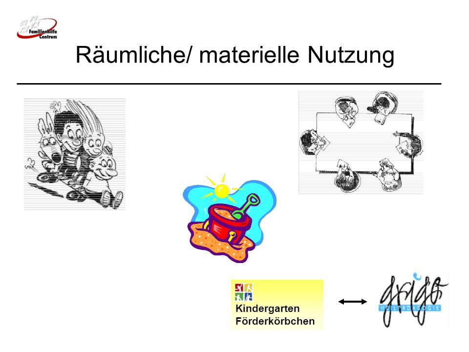 Interne Fortbildungen Kindergarten Förderkörbchen fachspezifische Fortbildungen heilpädagogische Konzept-Beratung
