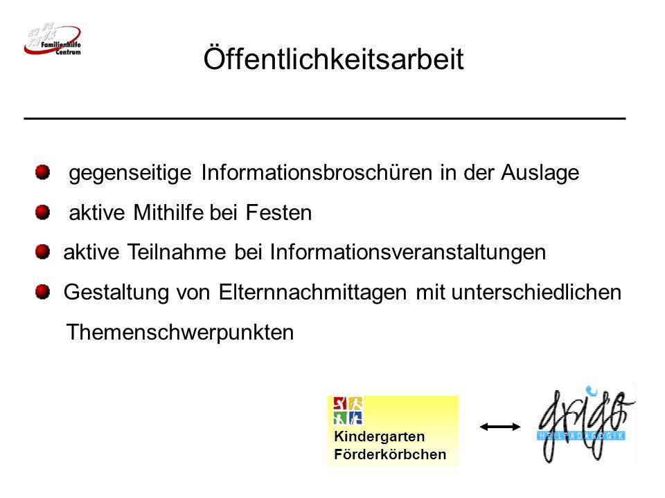 Öffentlichkeitsarbeit Kindergarten Förderkörbchen gegenseitige Informationsbroschüren in der Auslage aktive Mithilfe bei Festen aktive Teilnahme bei I