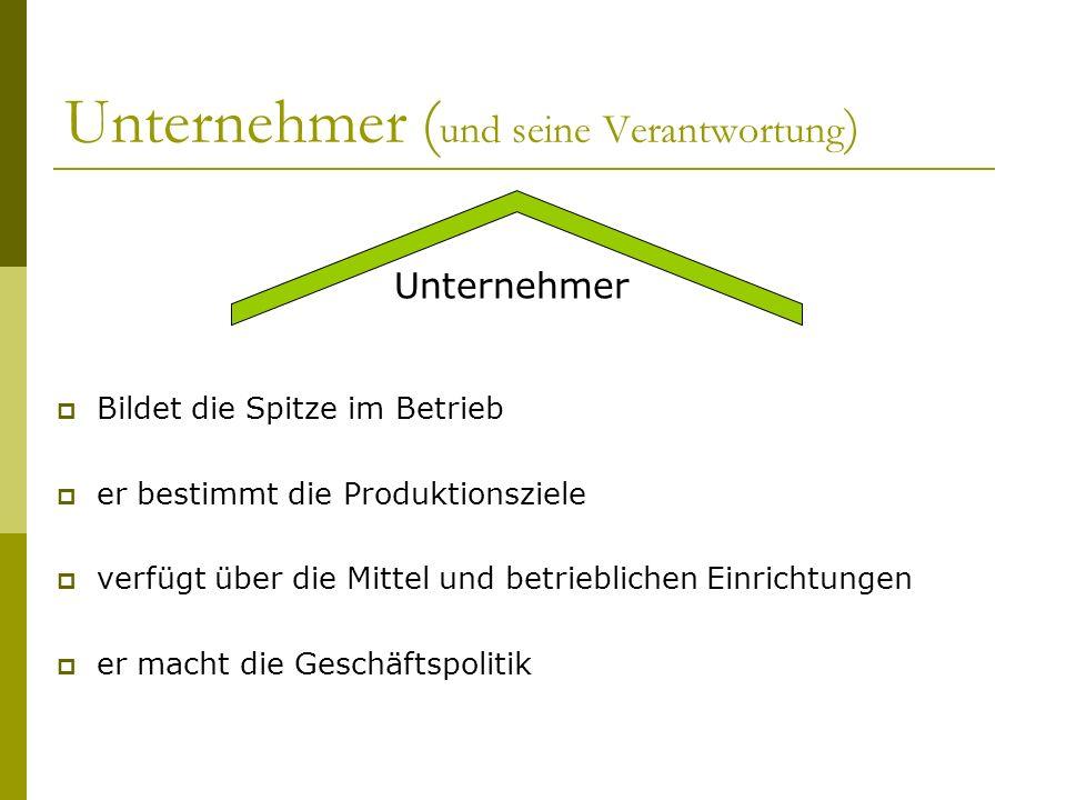 Unternehmer ( und seine Verantwortung ) Bildet die Spitze im Betrieb er bestimmt die Produktionsziele verfügt über die Mittel und betrieblichen Einric