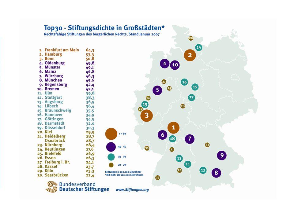 11 www.Stiftungen.org
