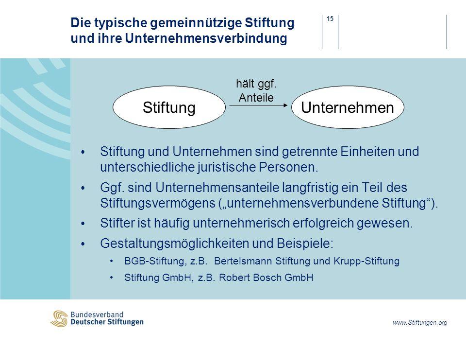 15 www.Stiftungen.org Die typische gemeinnützige Stiftung und ihre Unternehmensverbindung Stiftung und Unternehmen sind getrennte Einheiten und unterschiedliche juristische Personen.