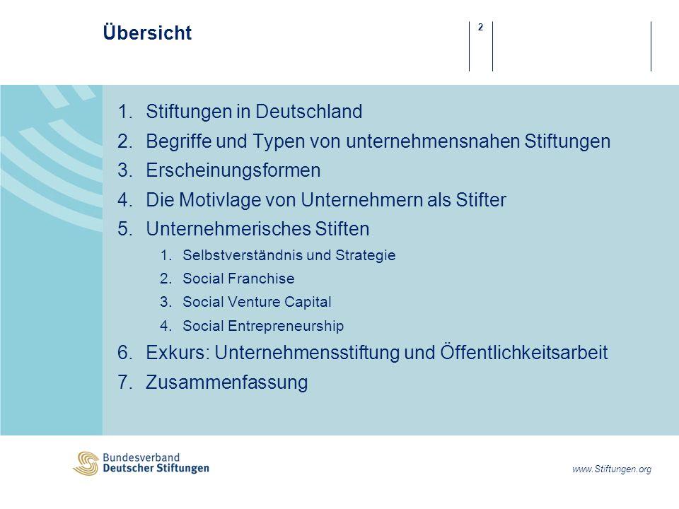 13 www.Stiftungen.org Stiftungen und Unternehmen Stiftung Unternehmer UnternehmenÖffentlichkeit