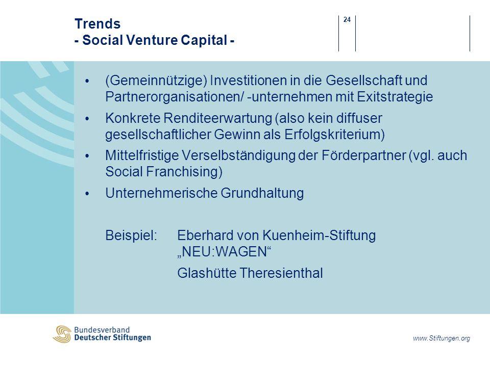 24 www.Stiftungen.org Trends - Social Venture Capital - (Gemeinnützige) Investitionen in die Gesellschaft und Partnerorganisationen/ -unternehmen mit Exitstrategie Konkrete Renditeerwartung (also kein diffuser gesellschaftlicher Gewinn als Erfolgskriterium) Mittelfristige Verselbständigung der Förderpartner (vgl.