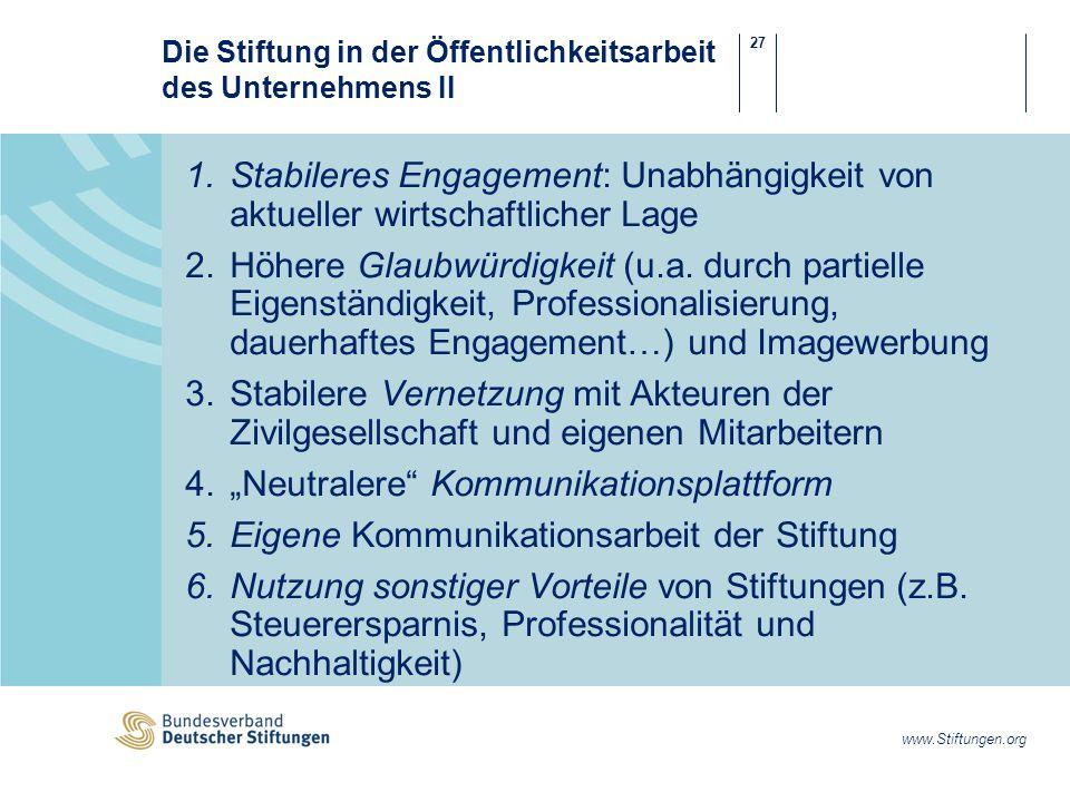 27 www.Stiftungen.org Die Stiftung in der Öffentlichkeitsarbeit des Unternehmens II 1.Stabileres Engagement: Unabhängigkeit von aktueller wirtschaftlicher Lage 2.Höhere Glaubwürdigkeit (u.a.
