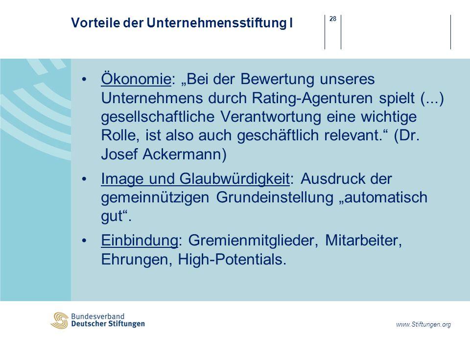 28 www.Stiftungen.org Vorteile der Unternehmensstiftung I Ökonomie: Bei der Bewertung unseres Unternehmens durch Rating-Agenturen spielt (...) gesellschaftliche Verantwortung eine wichtige Rolle, ist also auch geschäftlich relevant.