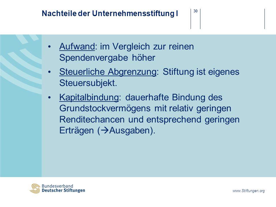 30 www.Stiftungen.org Nachteile der Unternehmensstiftung I Aufwand: im Vergleich zur reinen Spendenvergabe höher Steuerliche Abgrenzung: Stiftung ist eigenes Steuersubjekt.