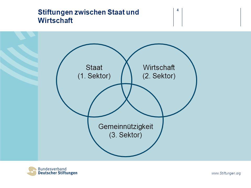 4 www.Stiftungen.org Stiftungen zwischen Staat und Wirtschaft Staat (1.