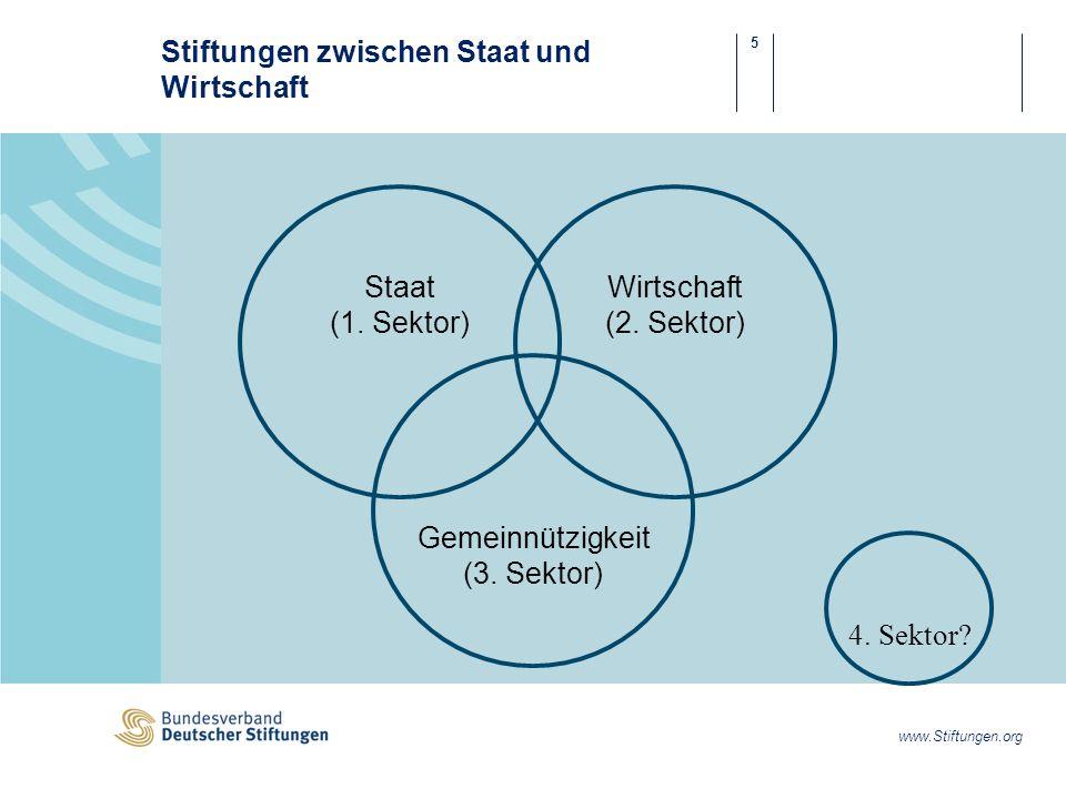 5 www.Stiftungen.org Stiftungen zwischen Staat und Wirtschaft Staat (1.