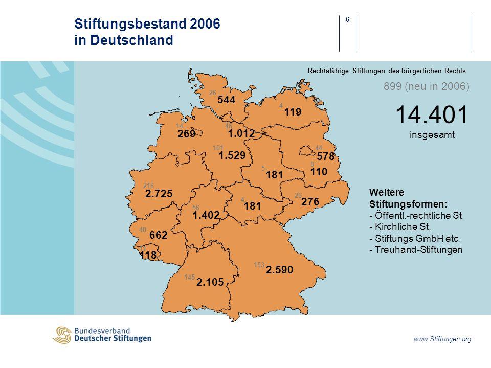 17 www.Stiftungen.org Unternehmensträgerstiftung -Es gibt keine (weiteren) Gesellschafter des Unternehmens.