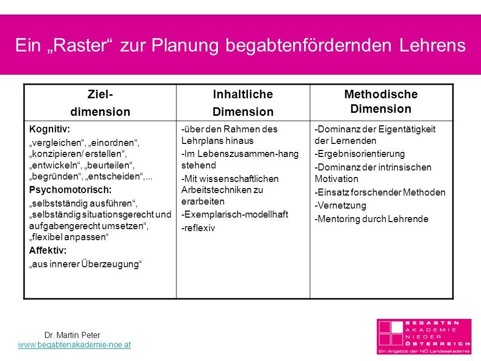 8 Ein Raster zur Planung begabtenfördernden Lehrens Ziel- dimension Inhaltliche Dimension Methodische Dimension Kognitiv: vergleichen, einordnen, konz