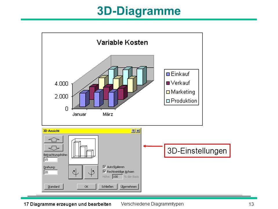 1317 Diagramme erzeugen und bearbeitenVerschiedene Diagrammtypen 3D-Diagramme 3D-Einstellungen