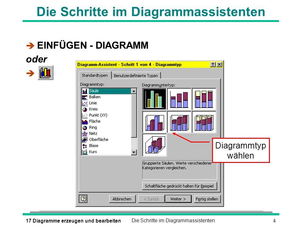 417 Diagramme erzeugen und bearbeitenDie Schritte im Diagrammassistenten è EINFÜGEN - DIAGRAMM oder è Diagrammtyp wählen