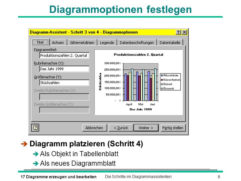 617 Diagramme erzeugen und bearbeitenDie Schritte im Diagrammassistenten Diagrammoptionen festlegen è Diagramm platzieren (Schritt 4) è Als Objekt in Tabellenblatt è Als neues Diagrammblatt