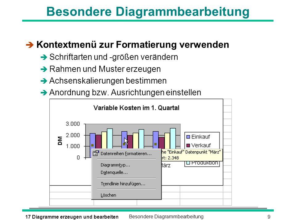 917 Diagramme erzeugen und bearbeitenBesondere Diagrammbearbeitung è Kontextmenü zur Formatierung verwenden è Schriftarten und -größen verändern è Rahmen und Muster erzeugen è Achsenskalierungen bestimmen è Anordnung bzw.